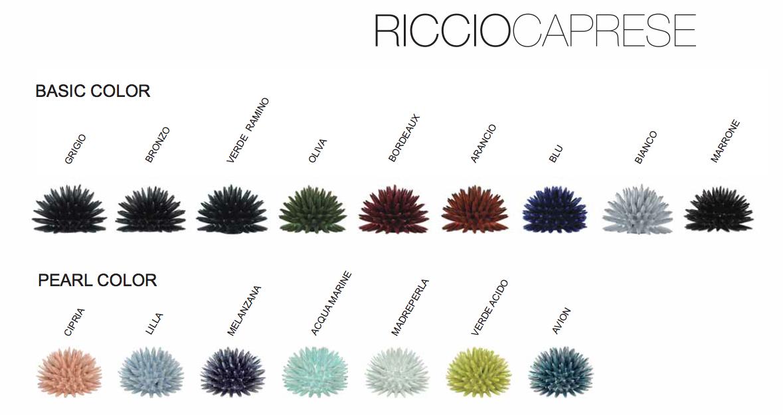 Beautiful Riccio Caprese Bomboniere Images - Ameripest.us ...