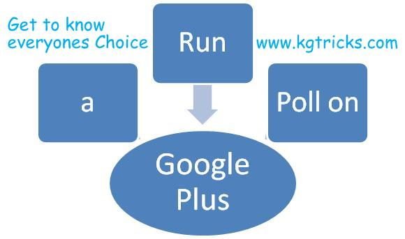 Online instant Poll on Google Plus