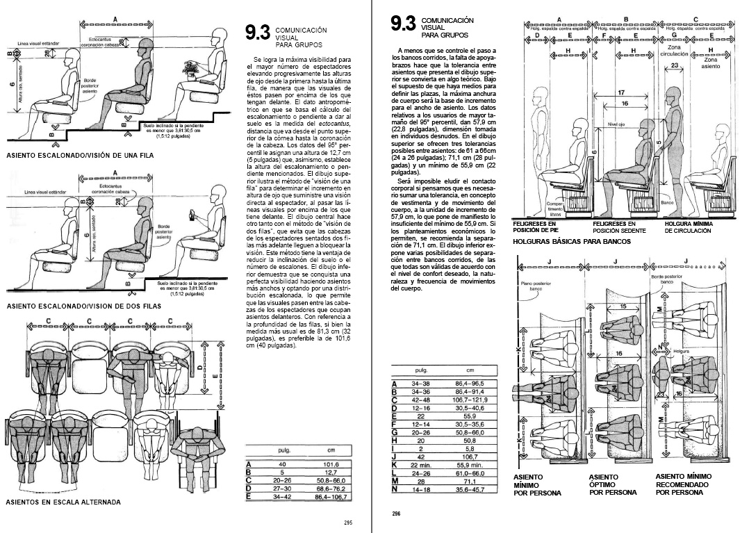 Baños Medidas Neufert:Dimensiones Humanas