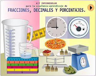 Kit para aprender fracciones, decimales y porcentajes