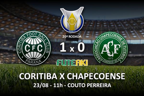 Veja o resumo da partida com o gol e os melhores momentos de Coritiba 1x0 Chapecoense pela 20ª rodada do Brasileirão 2015.