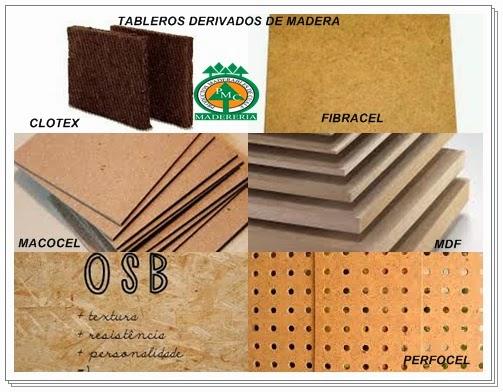 Productos maderables de cuale tableros derivados de madera - Tableros de madera medidas y precios ...