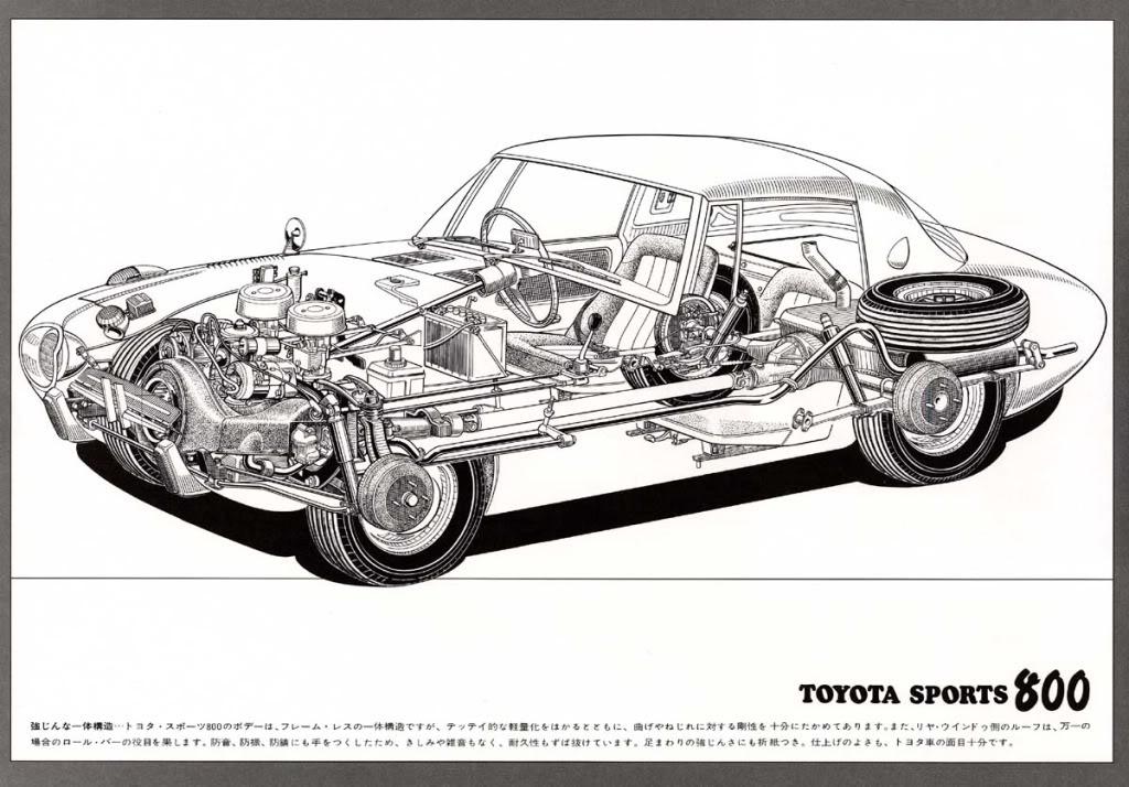 Toyota Sports 800 UP15 stary japoński sportowy samochód klasyk oldschool boxer トヨタ スポーツカー クラシックカー przekrój