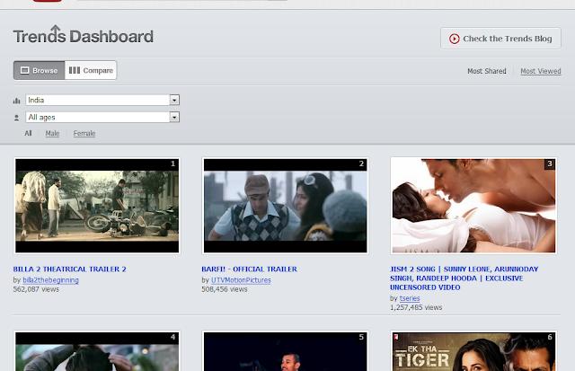 Billa 2 Trailer trending youtube