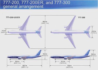 DIMENSIONS EXTERIEURES DU B777-200,DU B777-200ER ET DU B777-300.