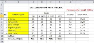 data dengan huruf kecil