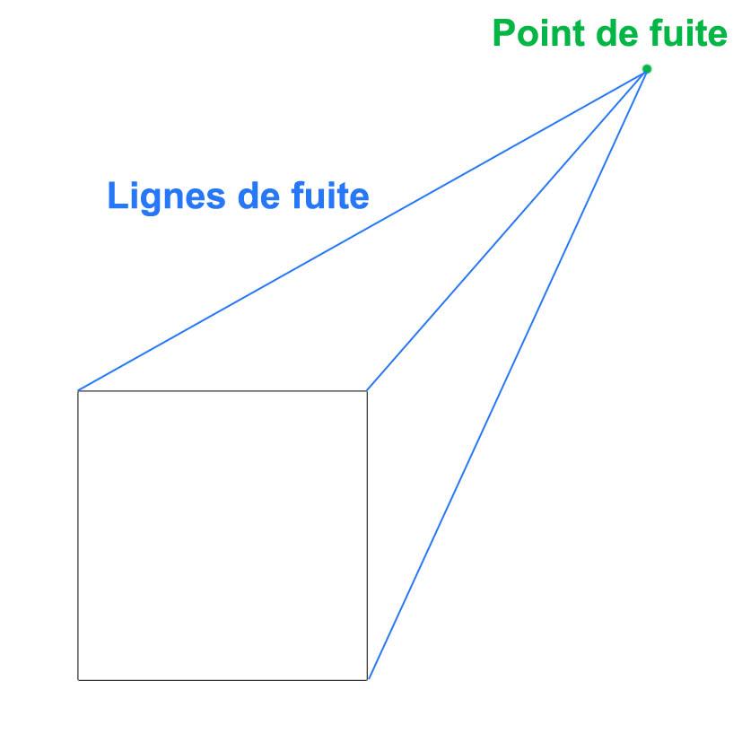 Meublee sur perspective en 2 point de fuit meilleure inspiration pour votre design de maison - Arts plastiques chambre en perspective ...