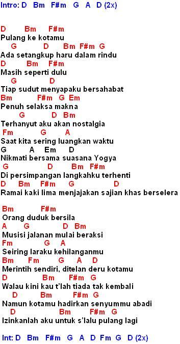 Kla Project Yogyakarta MP3 Download