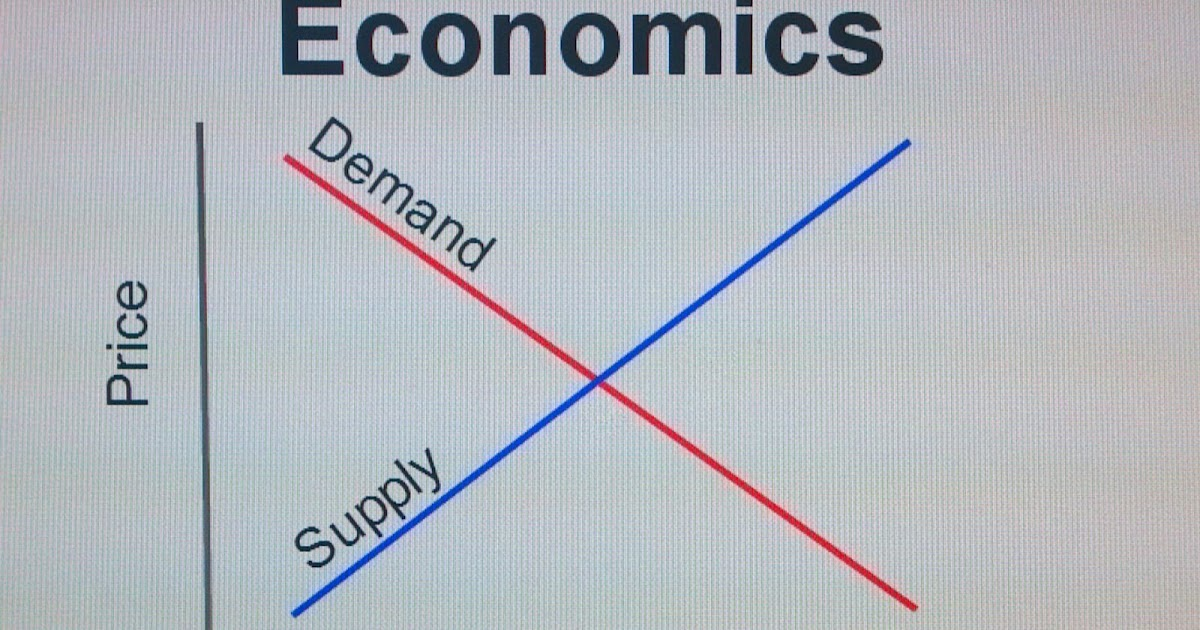economics supply and demand and cross Supply and demand scarcity cost substitutes and complements affect demand cross-price elasticity of demand is defined chapter 4 appendix the midpoint formula for demand elasticity 4-38 elasticity is different at each point on the demand curve.