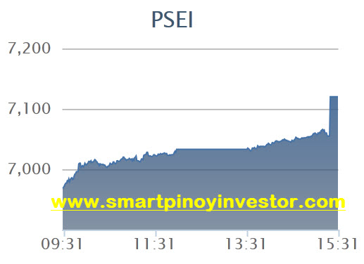 how to buy stock market philippines
