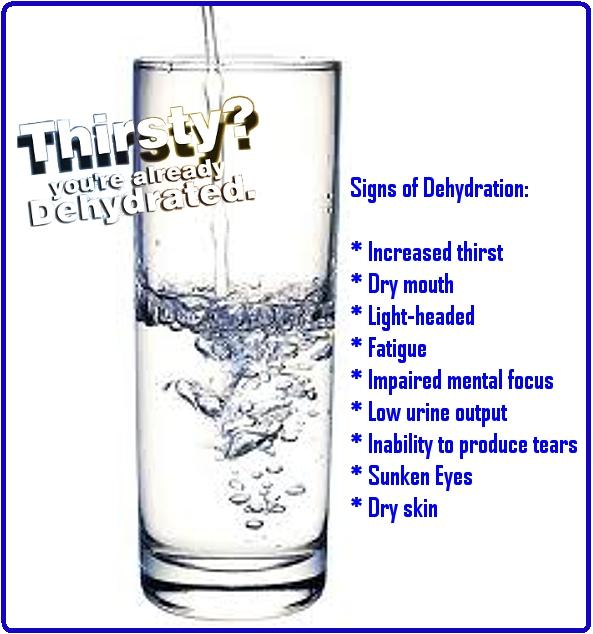 Experts say that thirst occurs when at least 2  of your body weight is    Dehydration Symptoms