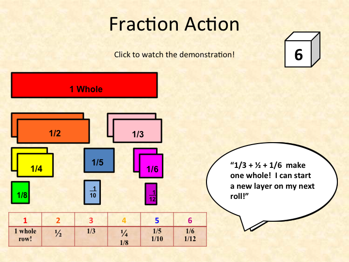 Equivalent Fractions Games!