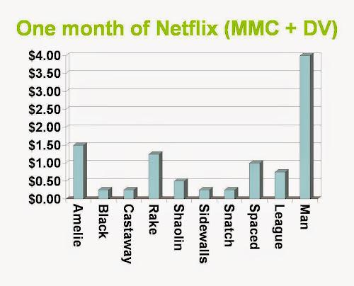 Pragmatarianism-Netflix-MMC-dollar-votin