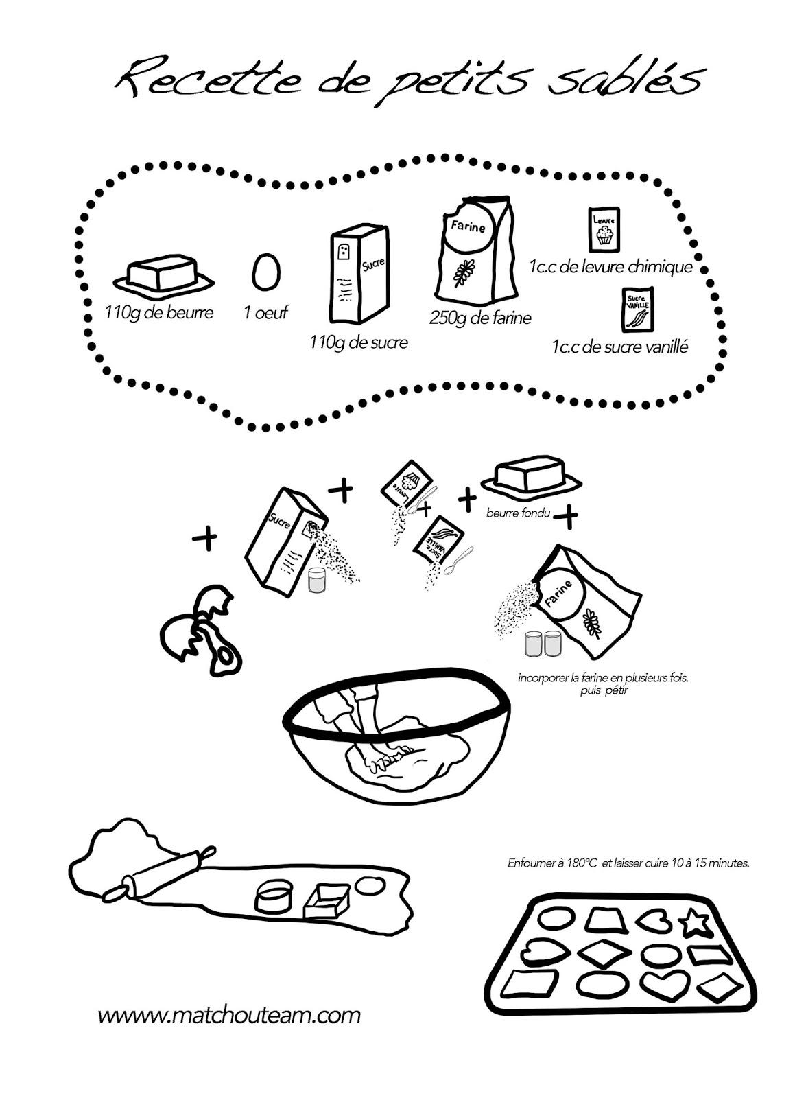 recette illustré petit sablé