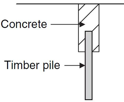 Pile foundation concrete pile steel pile composite pile for What s the difference between faced and unfaced insulation