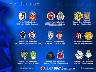 Jornada 8 Liga MX Apertura 2015
