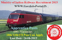 MINISTRY OF RAILWAYS RECRUITMENT 2015