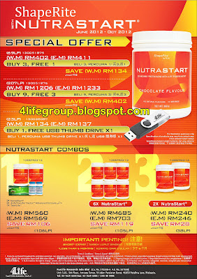 NutraStart Special Offer (June 2012 - Oct 2012)