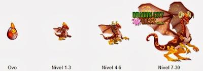 Dragão Fogo Cruzado - Informações