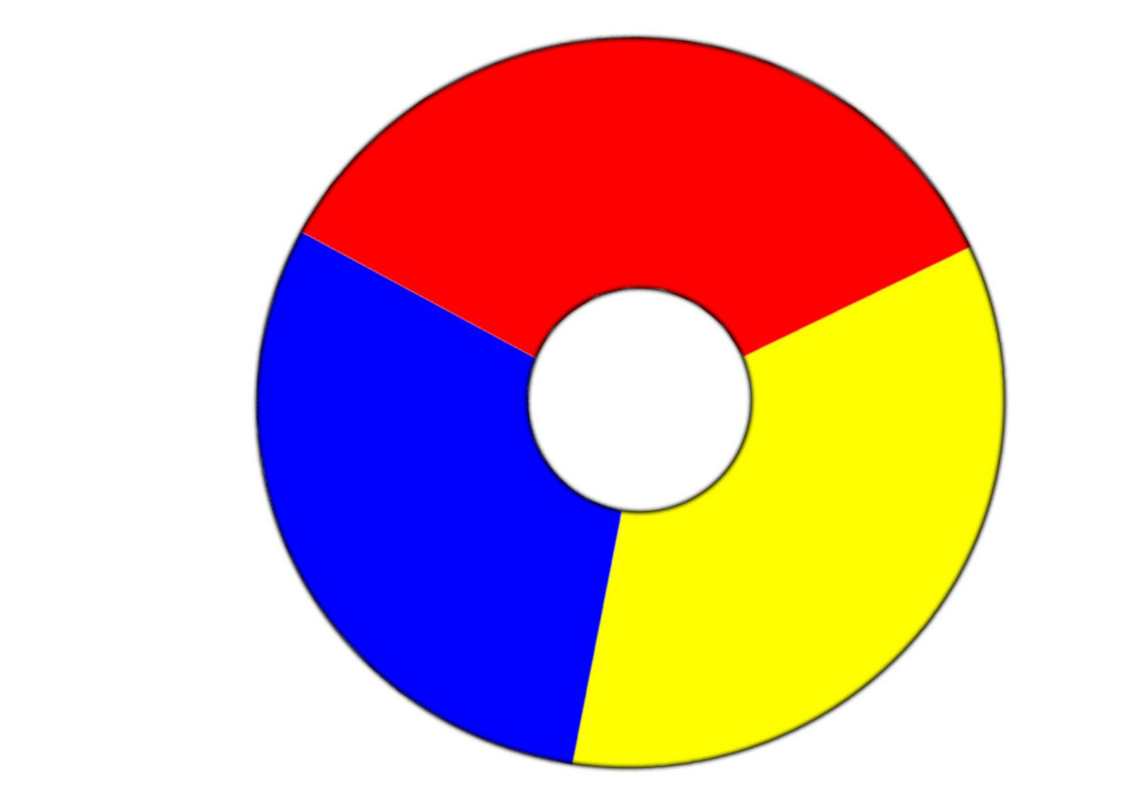 Color Combination Principles The Colour Wheel