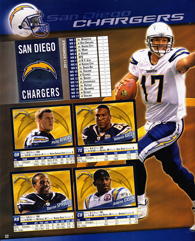 San Diego Chargers Blog: All About Cards: 2011 Panini NFL Stickers For Week 14 And