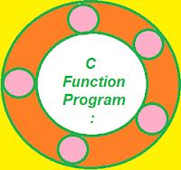 C Function Program