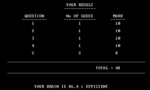 IQ test final result