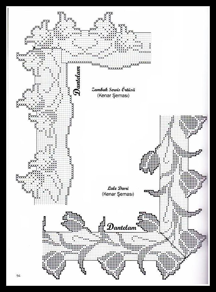 Invia tramite email postalo sul blog condividi su twitter for Schemi bordure uncinetto per lenzuola