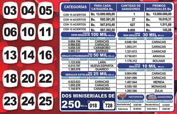 Kino Táchira sorteo 1131