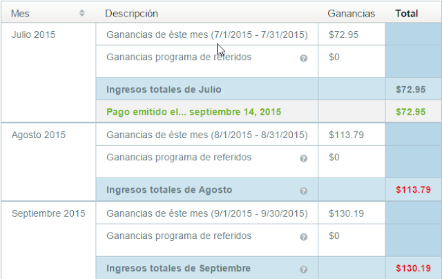 dinero-en-internet-webmaster-las-mejores-alternativas-a-adsense-2015--rentablizar-blogs-dinero-en-internet-webmaster
