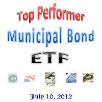 Top Performer Municipal Bond ETFs logo