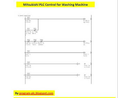 Washing machine ladder diagram examples electrical drawing wiring mitsubishi plc control for washing machine rh program plc blogspot com ladder logic diagram plc ladder ccuart Choice Image