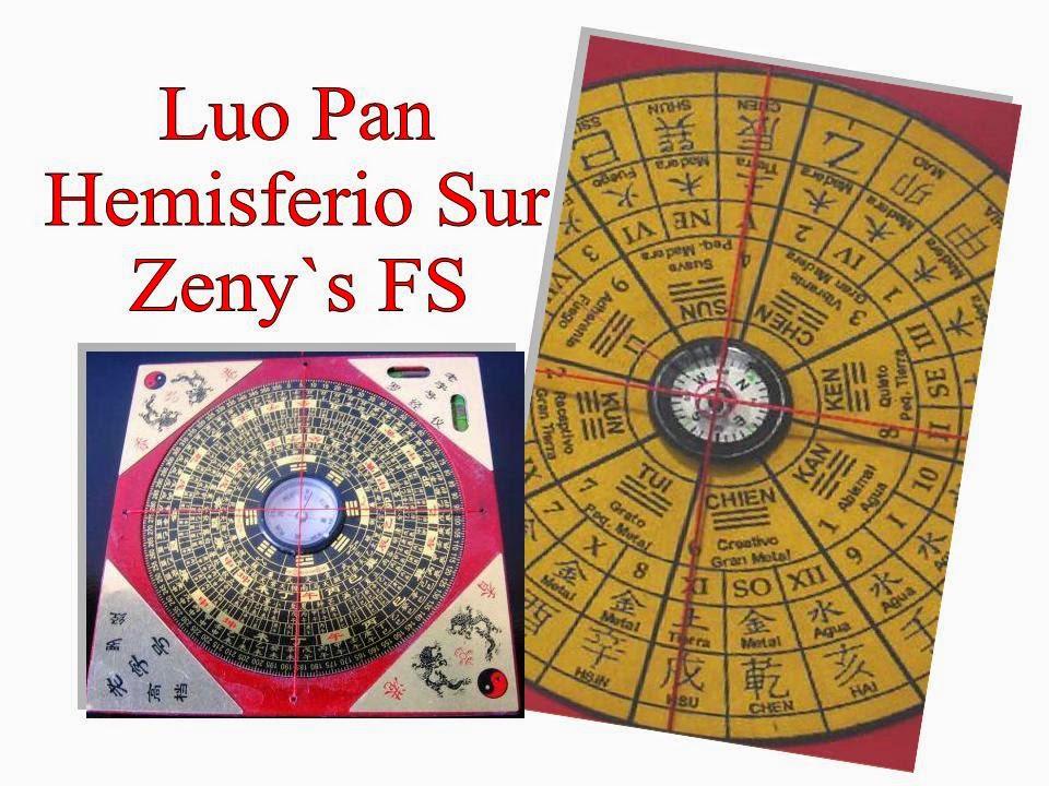 Zen y feng shui hoy para el hemisferio sur donde ubico - Brujula feng shui ...