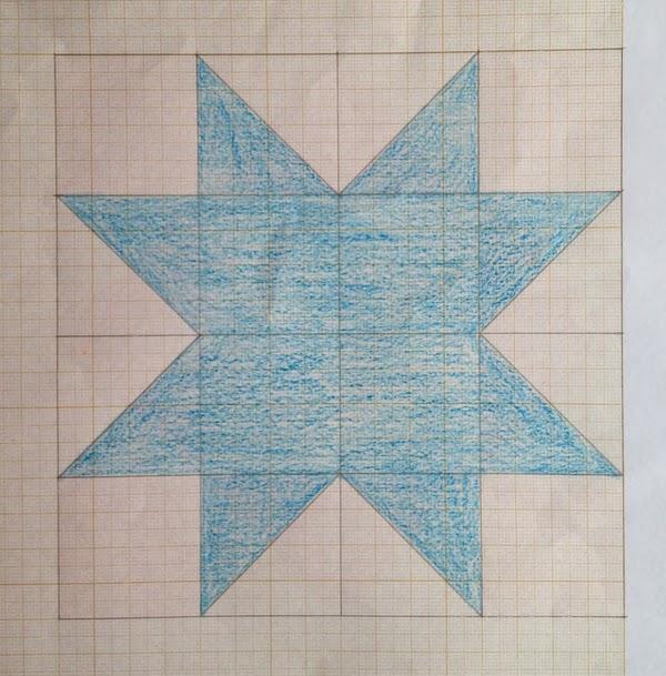 variable star en papel milimetrado