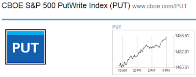 PUT-WRITE-INDEX.PNG