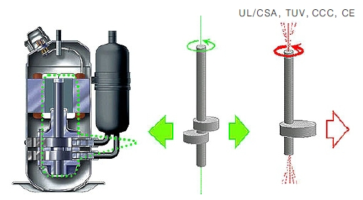 Compressor Catalog: Inverter Compressor