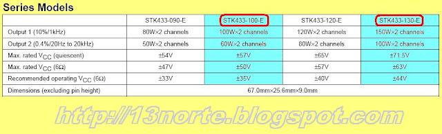 Datasheet STK433-100 y STK433-130