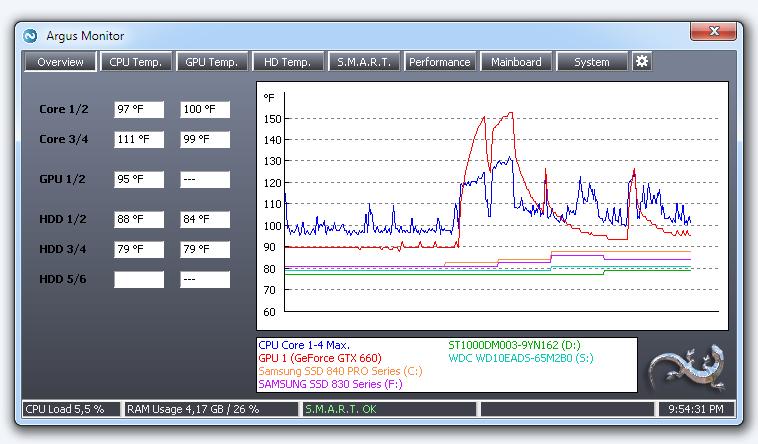برنامج argus monitor 2014 لمعرفة درجة حرارة الكمبيوتر