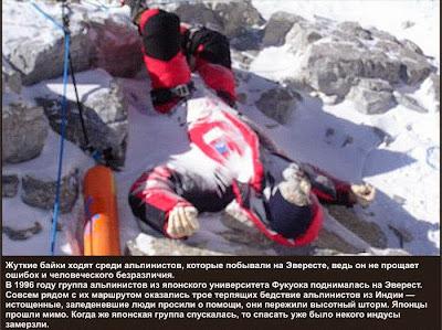 Погибшие на Эвересте