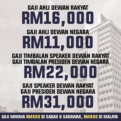 Berapalah gaji politikus Malaysia ek?