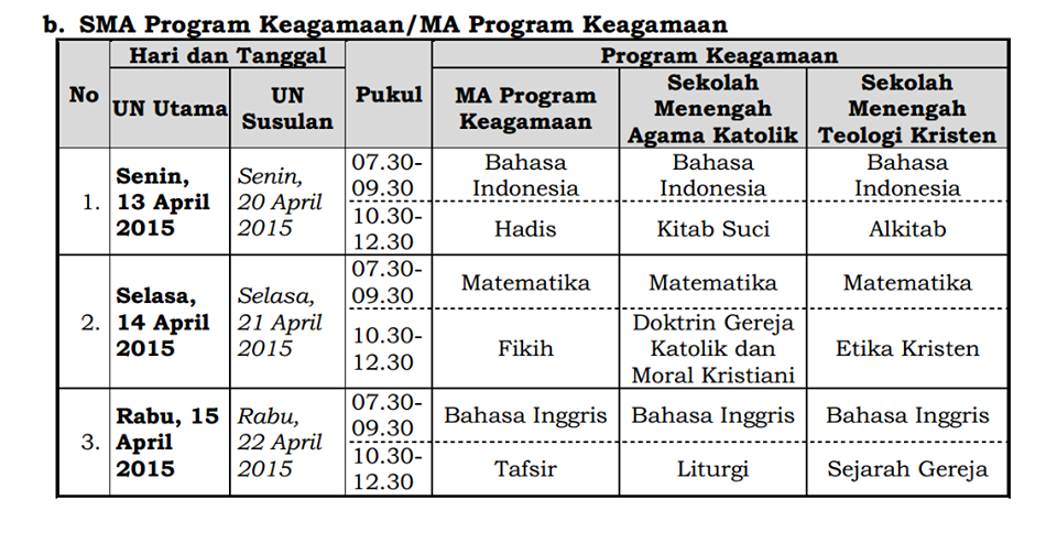 Jadwal UN SMA/MA Program Keagamaan 2015