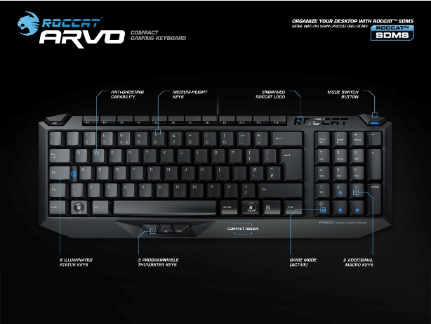 Roccat Arvo Macro Gaming Keyboard Sandyta Puter And