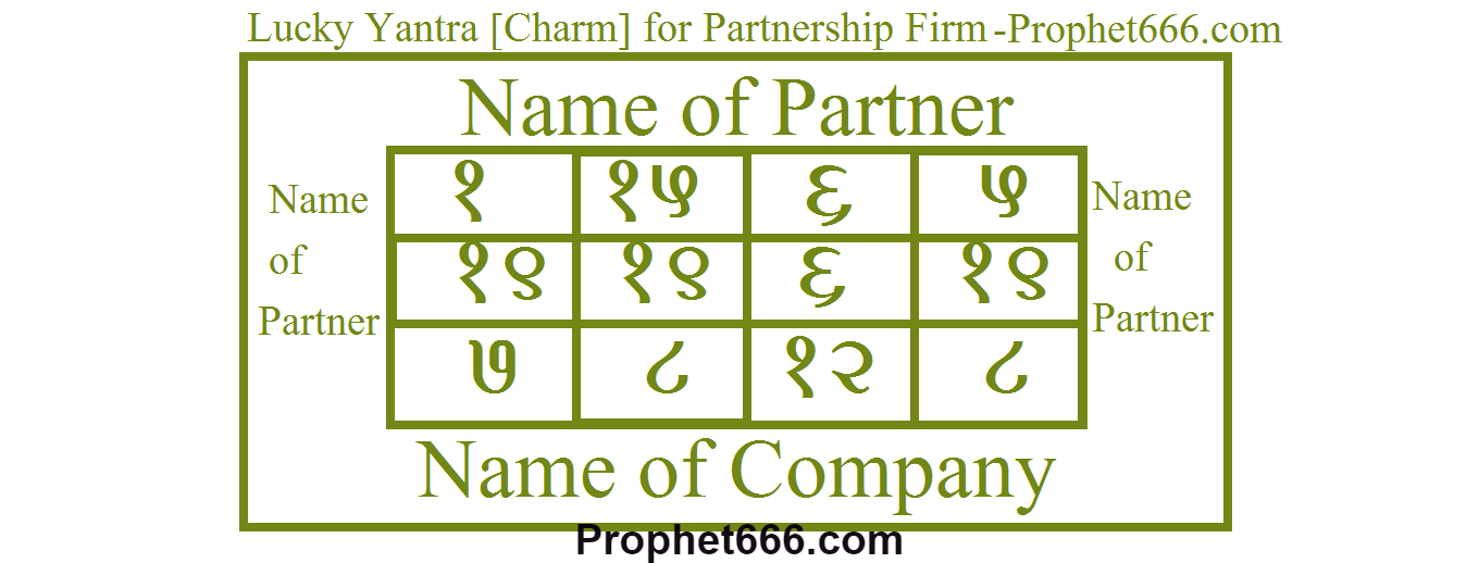 A Hindu Lucky Charm for a Partnership Firm