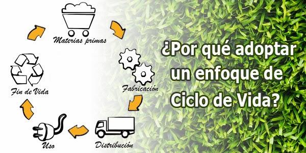 IK Ingeniería Ciclo de Vida País Vasco