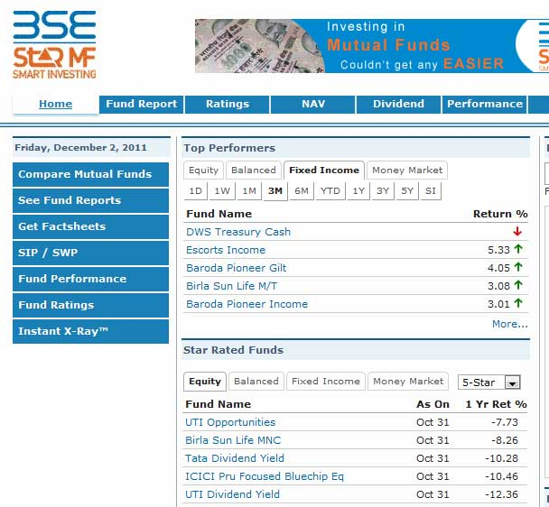 images bse indi...