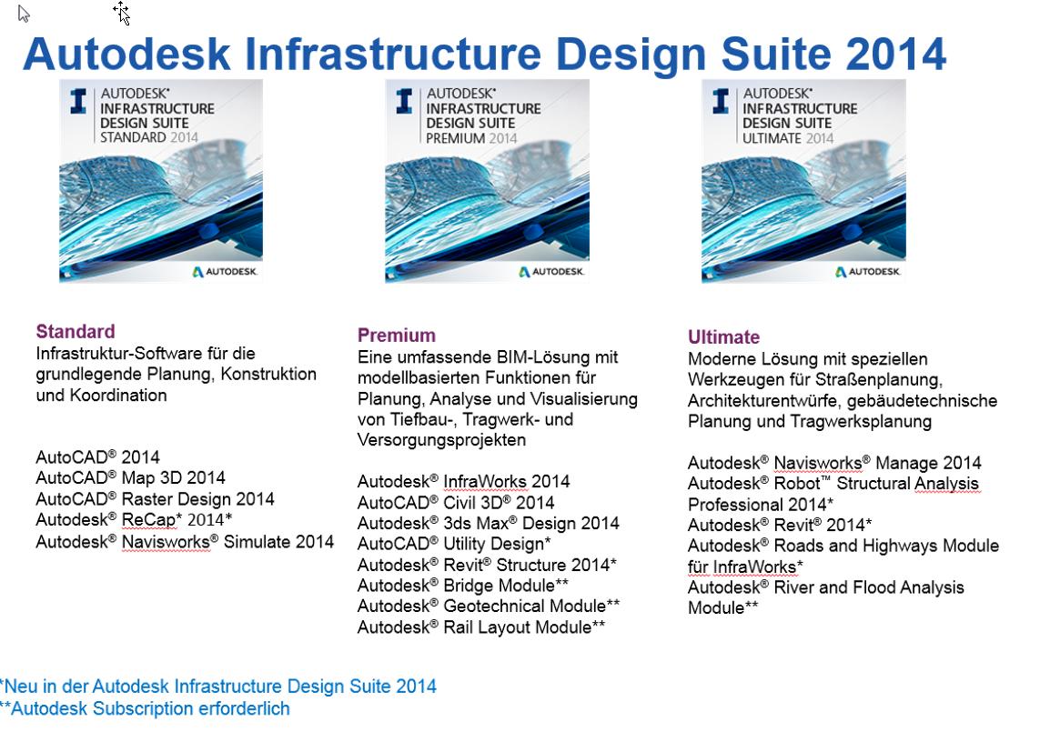 Sieben Stellen Vorm Punkt: Autodesk Infrastructure Design Suite