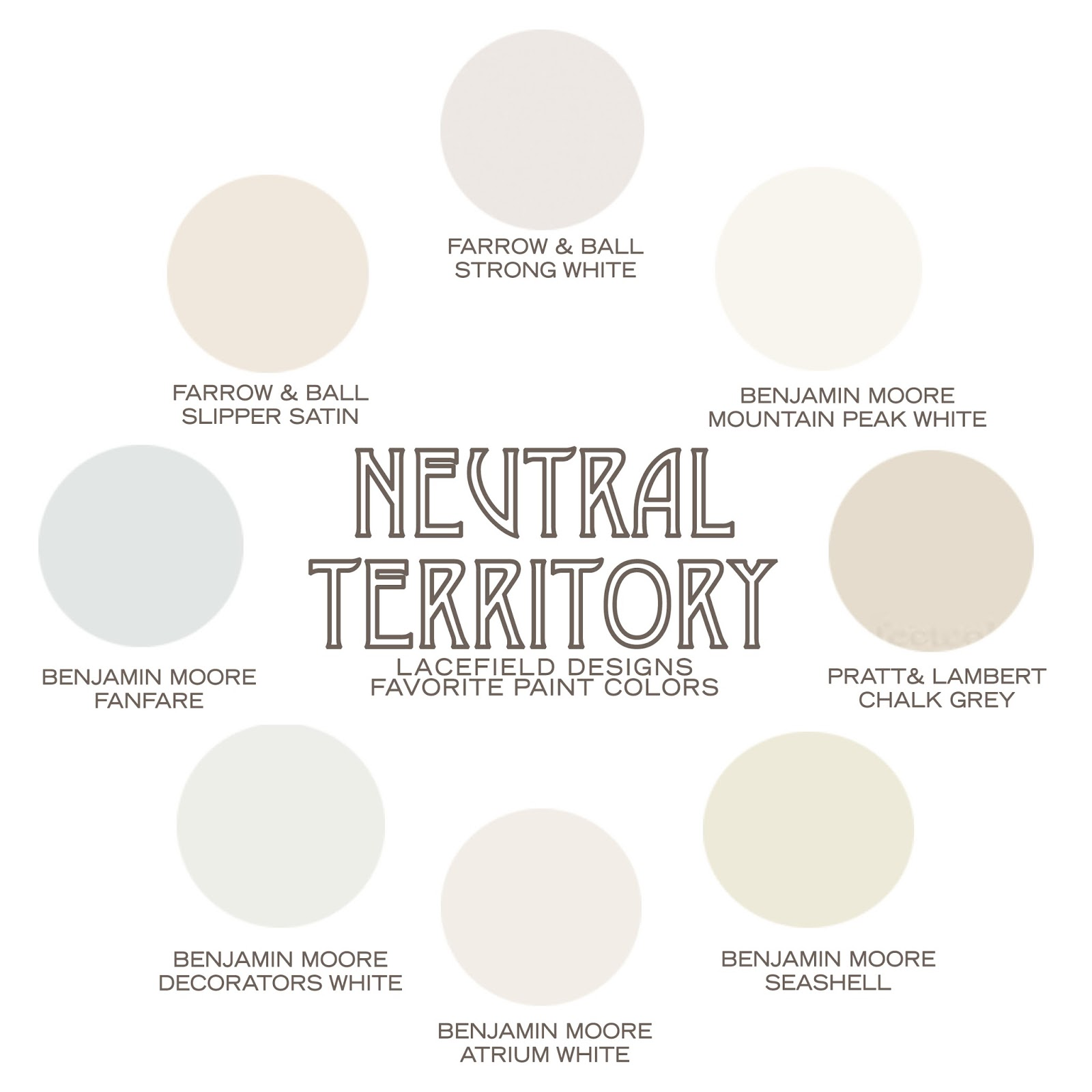 Inspired design neutral territory for Neutral white paint