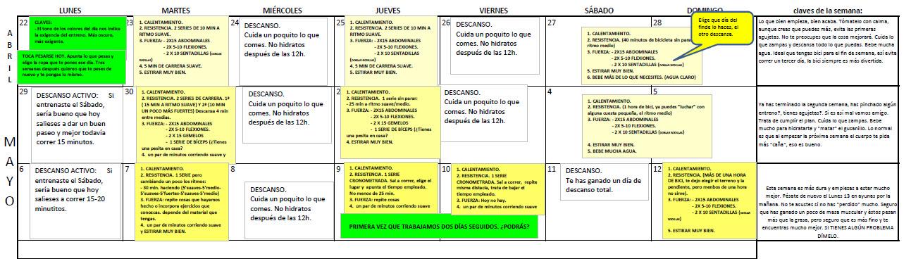 Educaci n f sica cbc el plan de oscar for Oscar plans