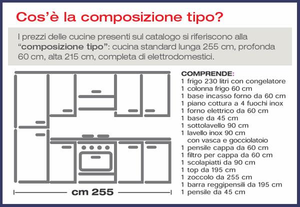 Stunning Misure Cucina Mondo Convenienza Images - Skilifts.us ...