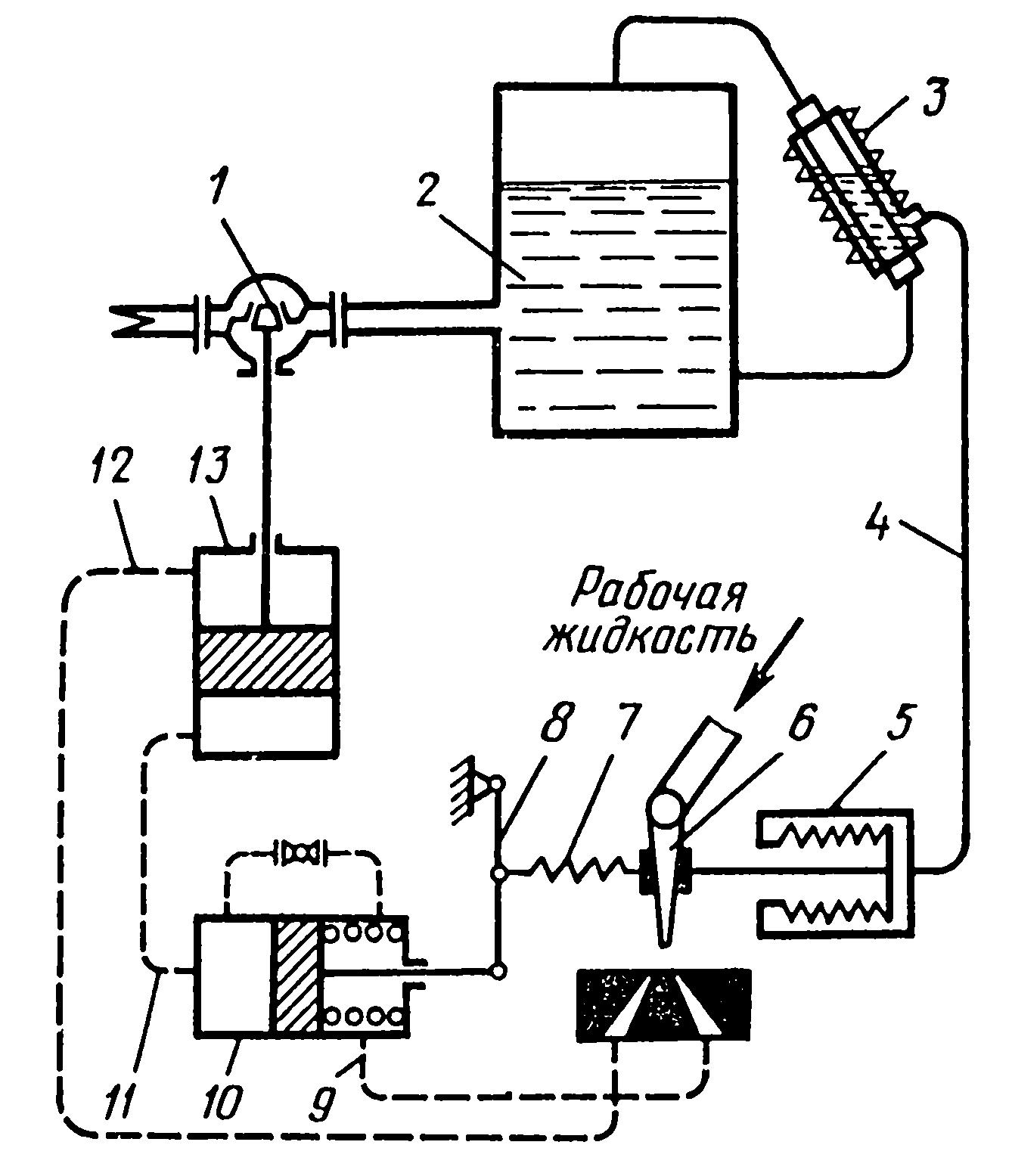 схема автоматизации парогенератора